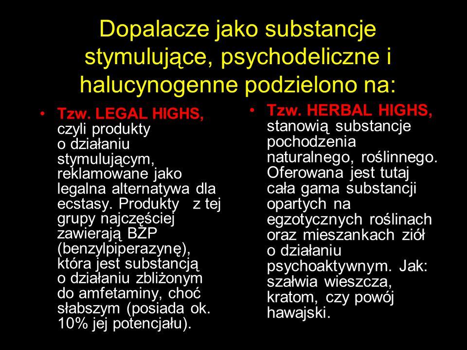 Dopalacze jako substancje stymulujące, psychodeliczne i halucynogenne podzielono na: Tzw. LEGAL HIGHS, czyli produkty o działaniu stymulującym, reklam