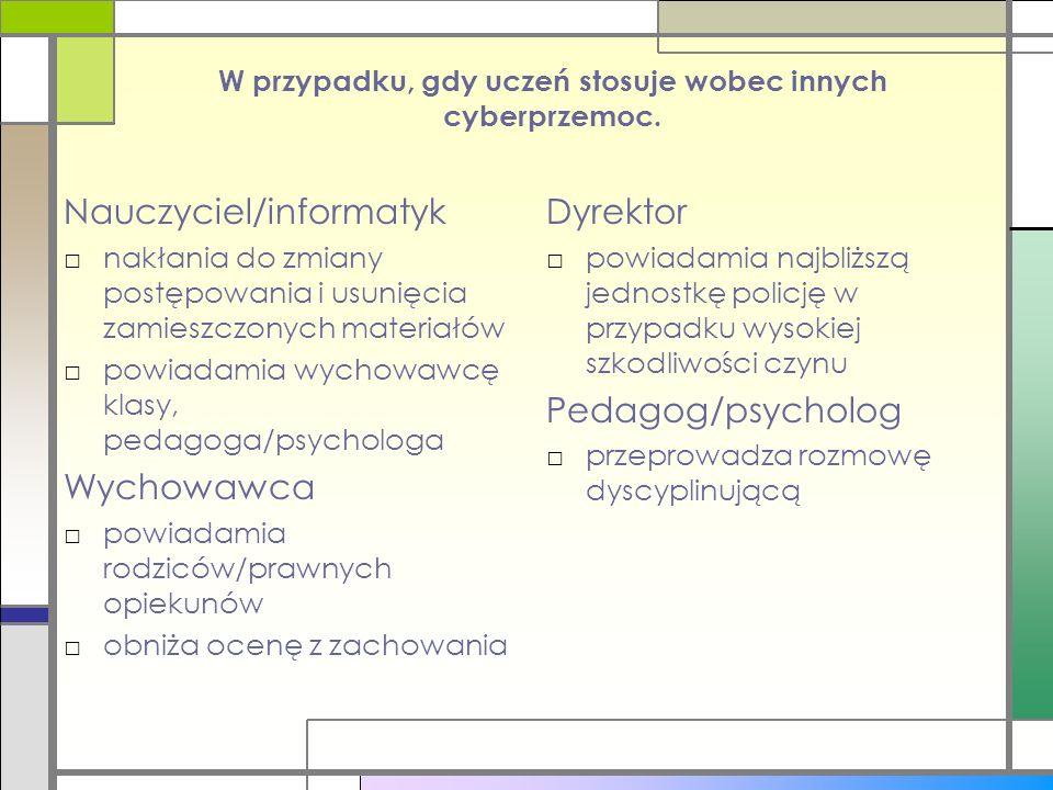 W przypadku, gdy uczeń stosuje wobec innych cyberprzemoc. Nauczyciel/informatyk □nakłania do zmiany postępowania i usunięcia zamieszczonych materiałów