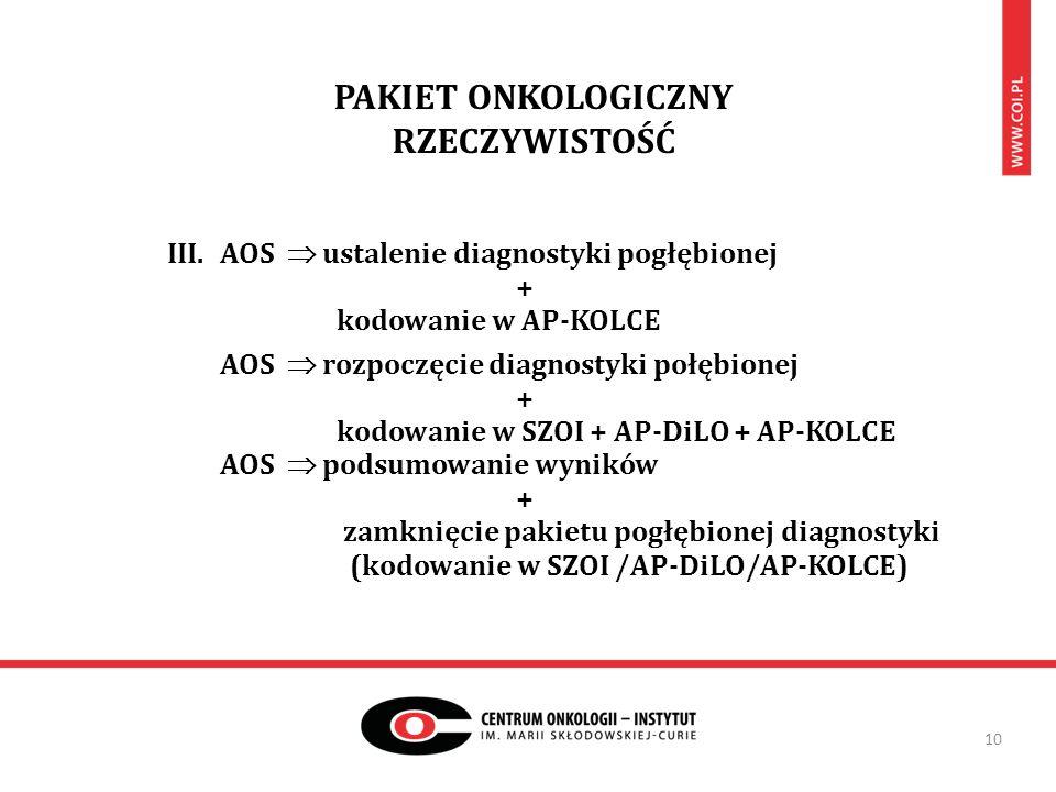 PAKIET ONKOLOGICZNY RZECZYWISTOŚĆ 10 III.AOS  ustalenie diagnostyki pogłębionej + kodowanie w AP-KOLCE AOS  rozpoczęcie diagnostyki połębionej + kodowanie w SZOI + AP-DiLO + AP-KOLCE AOS  podsumowanie wyników + zamknięcie pakietu pogłębionej diagnostyki (kodowanie w SZOI /AP-DiLO/AP-KOLCE)