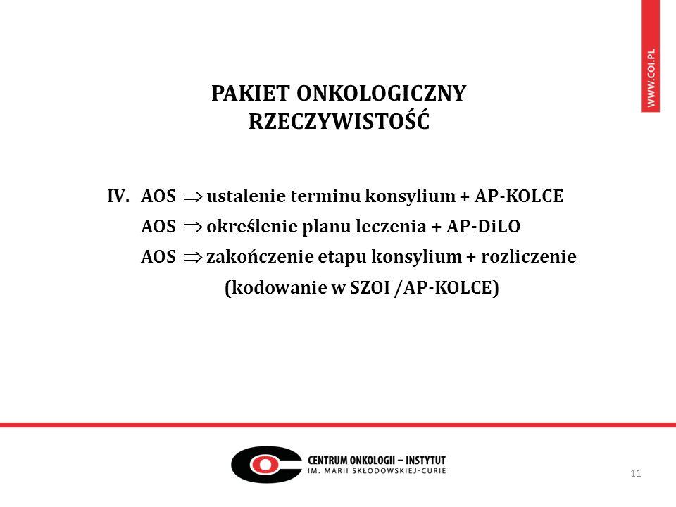 PAKIET ONKOLOGICZNY RZECZYWISTOŚĆ 11 IV.AOS  ustalenie terminu konsylium + AP-KOLCE AOS  określenie planu leczenia + AP-DiLO AOS  zakończenie etapu konsylium + rozliczenie (kodowanie w SZOI /AP-KOLCE)