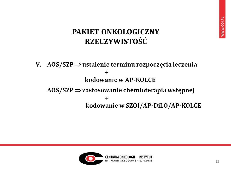 PAKIET ONKOLOGICZNY RZECZYWISTOŚĆ 12 V.AOS/SZP  ustalenie terminu rozpoczęcia leczenia + kodowanie w AP-KOLCE AOS/SZP  zastosowanie chemioterapia wstępnej + kodowanie w SZOI/AP-DiLO/AP-KOLCE