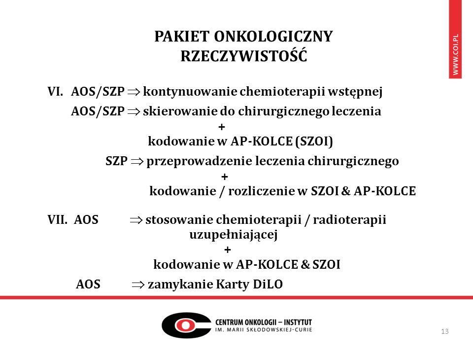 PAKIET ONKOLOGICZNY RZECZYWISTOŚĆ 13 VI.AOS/SZP  kontynuowanie chemioterapii wstępnej AOS/SZP  skierowanie do chirurgicznego leczenia + kodowanie w AP-KOLCE (SZOI) SZP  przeprowadzenie leczenia chirurgicznego + kodowanie / rozliczenie w SZOI & AP-KOLCE VII.