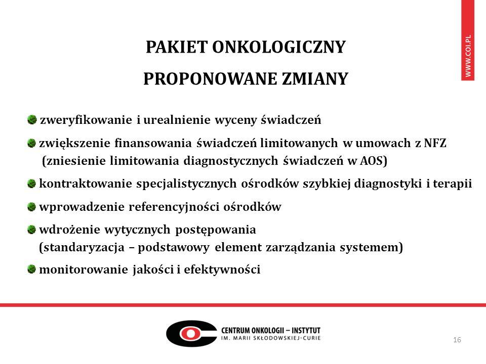 PAKIET ONKOLOGICZNY PROPONOWANE ZMIANY 16 zweryfikowanie i urealnienie wyceny świadczeń zwiększenie finansowania świadczeń limitowanych w umowach z NFZ (zniesienie limitowania diagnostycznych świadczeń w AOS) kontraktowanie specjalistycznych ośrodków szybkiej diagnostyki i terapii wprowadzenie referencyjności ośrodków wdrożenie wytycznych postępowania (standaryzacja – podstawowy element zarządzania systemem) monitorowanie jakości i efektywności