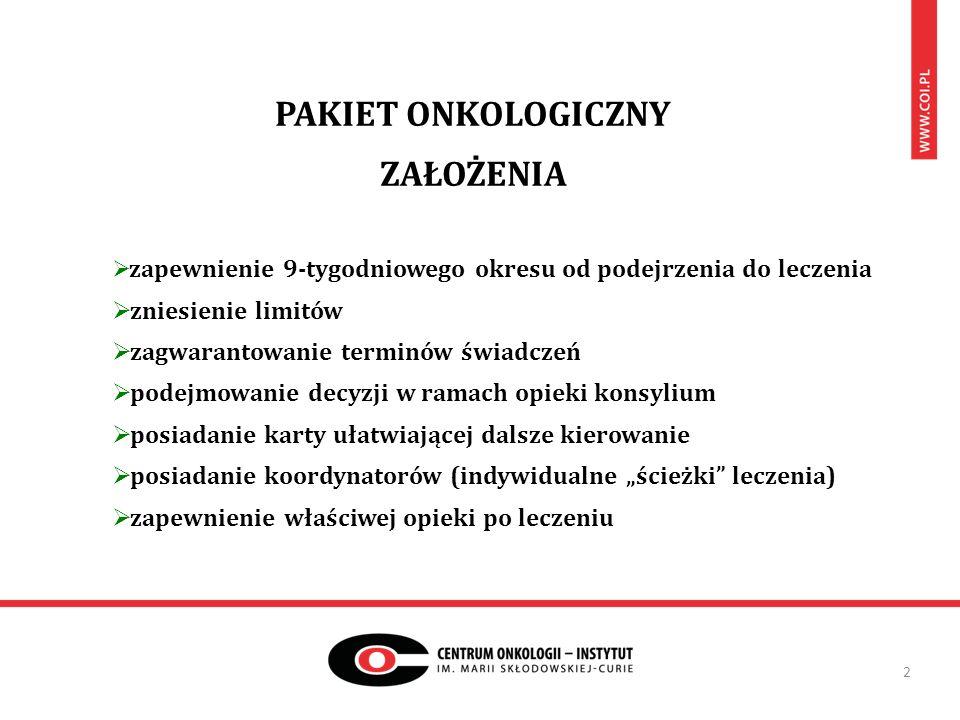 """PAKIET ONKOLOGICZNY ZAŁOŻENIA 2  zapewnienie 9-tygodniowego okresu od podejrzenia do leczenia  zniesienie limitów  zagwarantowanie terminów świadczeń  podejmowanie decyzji w ramach opieki konsylium  posiadanie karty ułatwiającej dalsze kierowanie  posiadanie koordynatorów (indywidualne """"ścieżki leczenia)  zapewnienie właściwej opieki po leczeniu"""