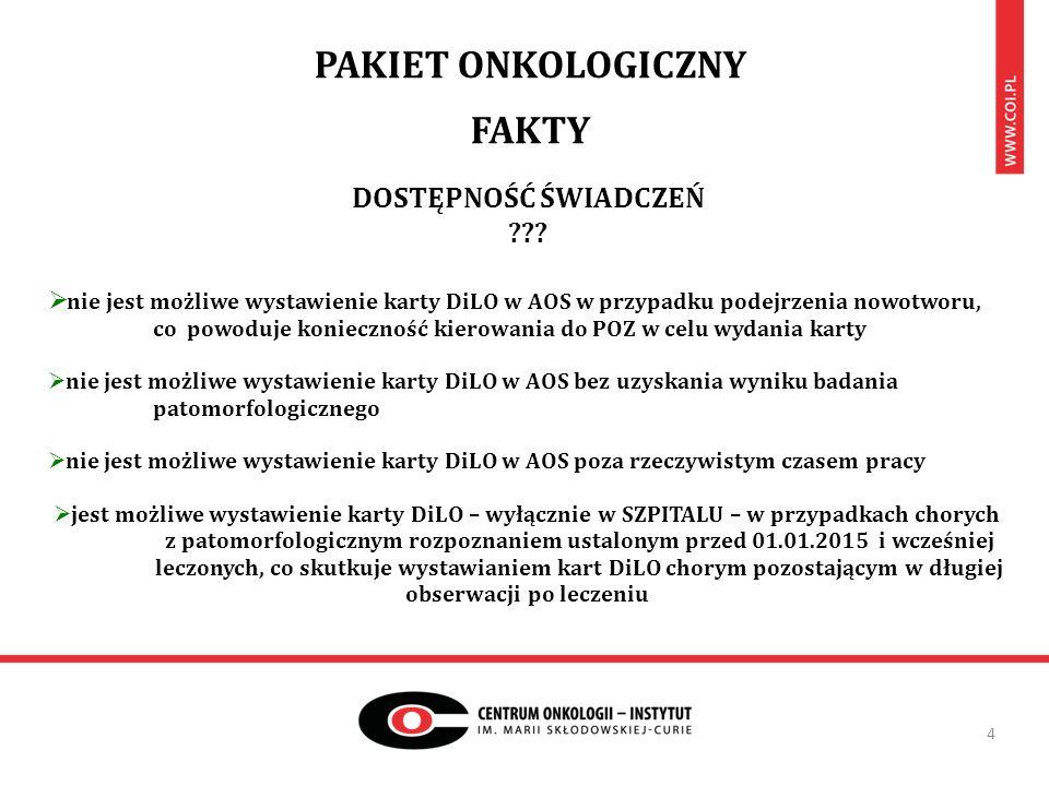 PAKIET ONKOLOGICZNY FAKTY 4  nie jest możliwe wystawienie karty DiLO w AOS w przypadku podejrzenia nowotworu, co powoduje konieczność kierowania do POZ w celu wydania karty  nie jest możliwe wystawienie karty DiLO w AOS bez uzyskania wyniku badania patomorfologicznego  nie jest możliwe wystawienie karty DiLO w AOS poza rzeczywistym czasem pracy  jest możliwe wystawienie karty DiLO – wyłącznie w SZPITALU – w przypadkach chorych z patomorfologicznym rozpoznaniem ustalonym przed 01.01.2015 i wcześniej leczonych, co skutkuje wystawianiem kart DiLO chorym pozostającym w długiej obserwacji po leczeniu DOSTĘPNOŚĆ ŚWIADCZEŃ ???