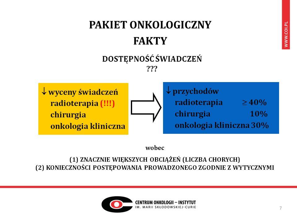 PAKIET ONKOLOGICZNY FAKTY 7  wyceny świadczeń radioterapia (!!!) chirurgia onkologia kliniczna DOSTĘPNOŚĆ ŚWIADCZEŃ ???  przychodów radioterapia  4
