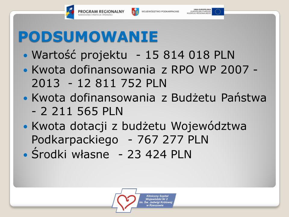 PODSUMOWANIE Wartość projektu - 15 814 018 PLN Kwota dofinansowania z RPO WP 2007 - 2013 - 12 811 752 PLN Kwota dofinansowania z Budżetu Państwa - 2 211 565 PLN Kwota dotacji z budżetu Województwa Podkarpackiego - 767 277 PLN Środki własne - 23 424 PLN
