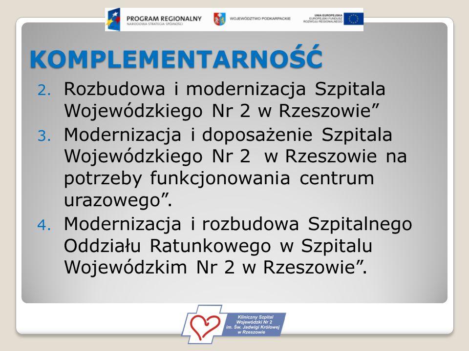 KOMPLEMENTARNOŚĆ 2. Rozbudowa i modernizacja Szpitala Wojewódzkiego Nr 2 w Rzeszowie 3.