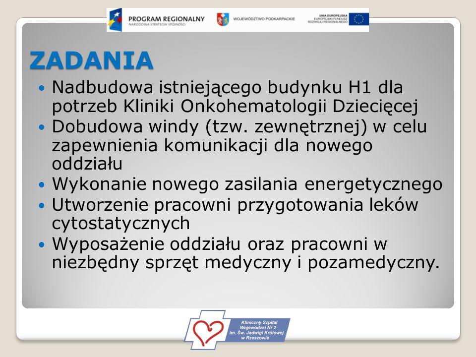 ZADANIA Nadbudowa istniejącego budynku H1 dla potrzeb Kliniki Onkohematologii Dziecięcej Dobudowa windy (tzw.