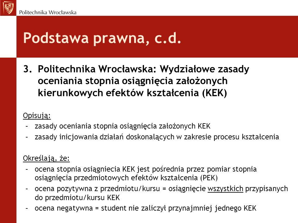 Podstawa prawna, c.d. 3.Politechnika Wrocławska: Wydziałowe zasady oceniania stopnia osiągnięcia założonych kierunkowych efektów kształcenia (KEK) Opi