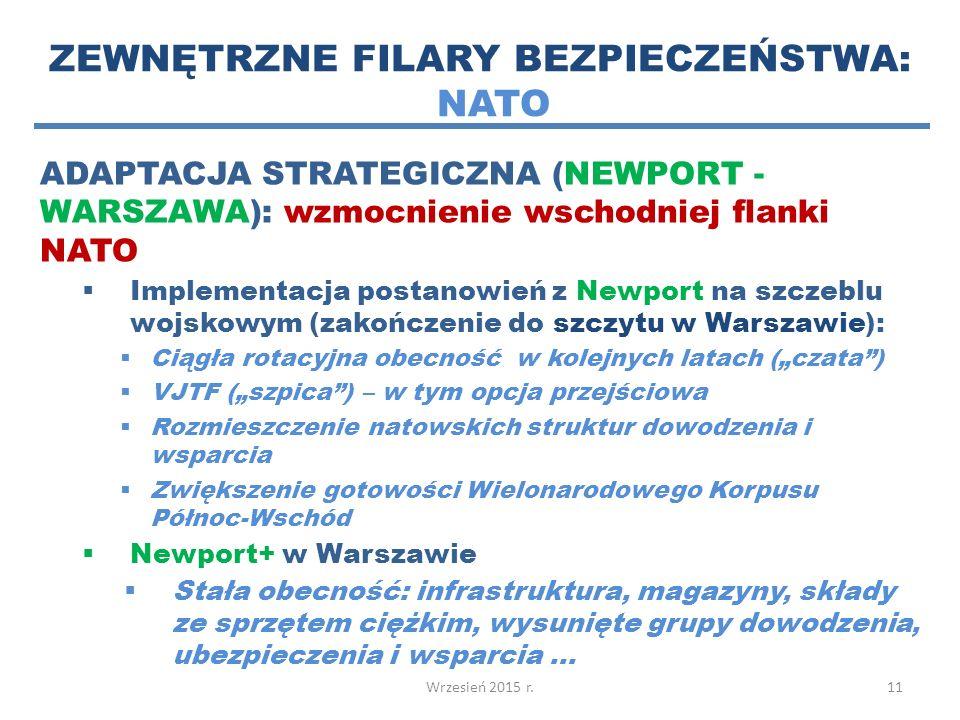"""ZEWNĘTRZNE FILARY BEZPIECZEŃSTWA: NATO ADAPTACJA STRATEGICZNA (NEWPORT - WARSZAWA): wzmocnienie wschodniej flanki NATO  Implementacja postanowień z Newport na szczeblu wojskowym (zakończenie do szczytu w Warszawie):  Ciągła rotacyjna obecność w kolejnych latach (""""czata )  VJTF (""""szpica ) – w tym opcja przejściowa  Rozmieszczenie natowskich struktur dowodzenia i wsparcia  Zwiększenie gotowości Wielonarodowego Korpusu Północ-Wschód  Newport+ w Warszawie  Stała obecność: infrastruktura, magazyny, składy ze sprzętem ciężkim, wysunięte grupy dowodzenia, ubezpieczenia i wsparcia … 11Wrzesień 2015 r."""