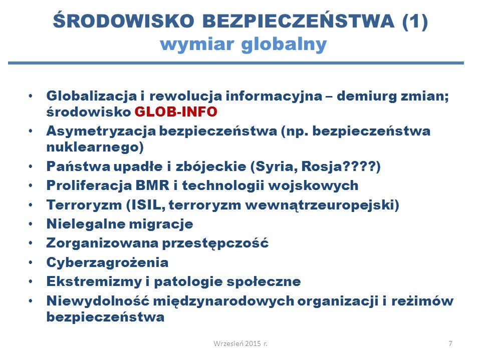ŚRODOWISKO BEZPIECZEŃSTWA (1) wymiar globalny Globalizacja i rewolucja informacyjna – demiurg zmian; środowisko GLOB-INFO Asymetryzacja bezpieczeństwa (np.