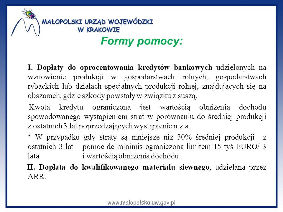Formy pomocy: I. Dopłaty do oprocentowania kredytów bankowych udzielonych na wznowienie produkcji w gospodarstwach rolnych, gospodarstwach rybackich l