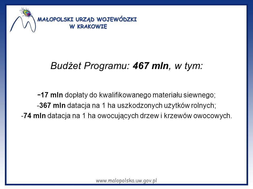 Budżet Programu: 467 mln, w tym: - 17 mln dopłaty do kwalifikowanego materiału siewnego; -367 mln datacja na 1 ha uszkodzonych użytków rolnych; -74 ml