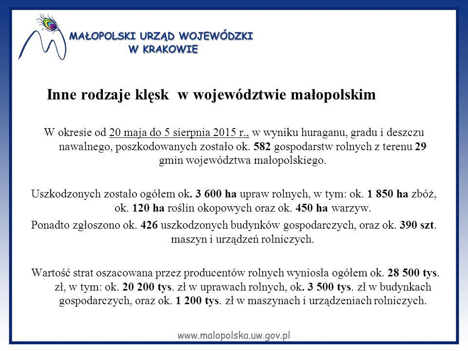 Inne rodzaje klęsk w województwie małopolskim W okresie od 20 maja do 5 sierpnia 2015 r., w wyniku huraganu, gradu i deszczu nawalnego, poszkodowanych