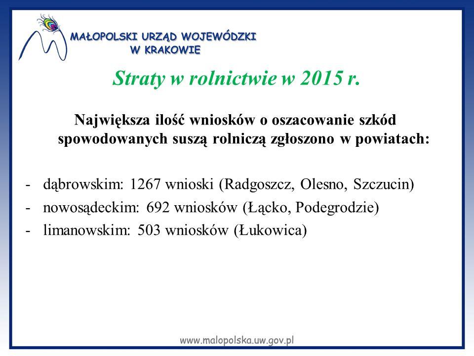 Straty w rolnictwie w 2015 r. Największa ilość wniosków o oszacowanie szkód spowodowanych suszą rolniczą zgłoszono w powiatach: -dąbrowskim: 1267 wnio
