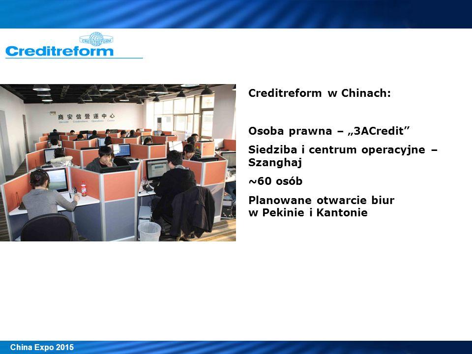 """Creditreform w Chinach: Osoba prawna – """"3ACredit"""" Siedziba i centrum operacyjne – Szanghaj ~60 osób Planowane otwarcie biur w Pekinie i Kantonie China"""