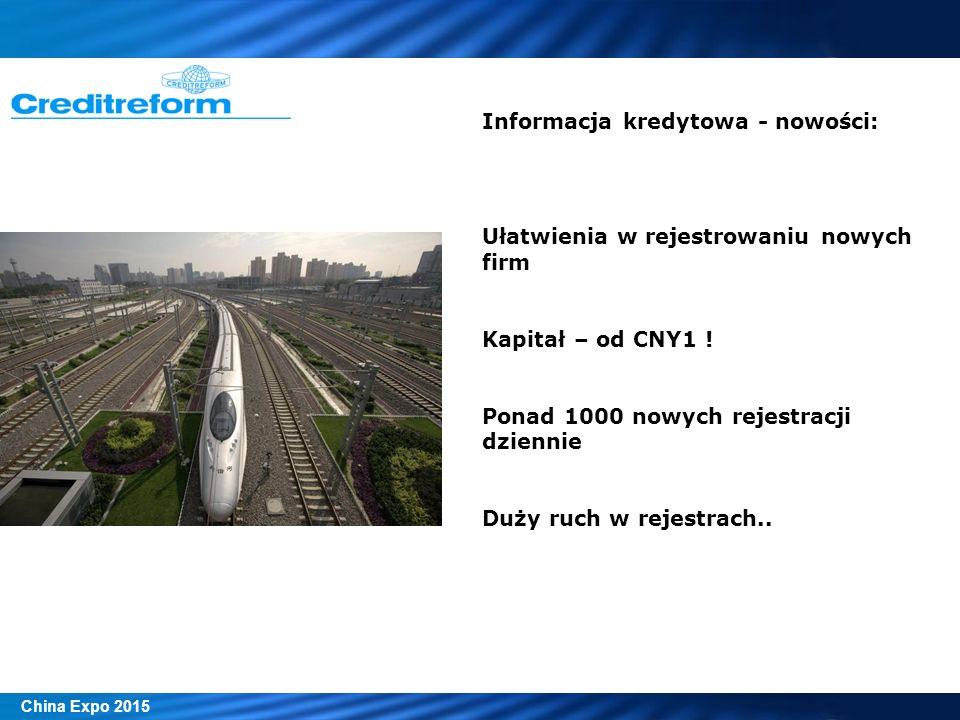 Informacja kredytowa - nowości: Ułatwienia w rejestrowaniu nowych firm Kapitał – od CNY1 ! Ponad 1000 nowych rejestracji dziennie Duży ruch w rejestra