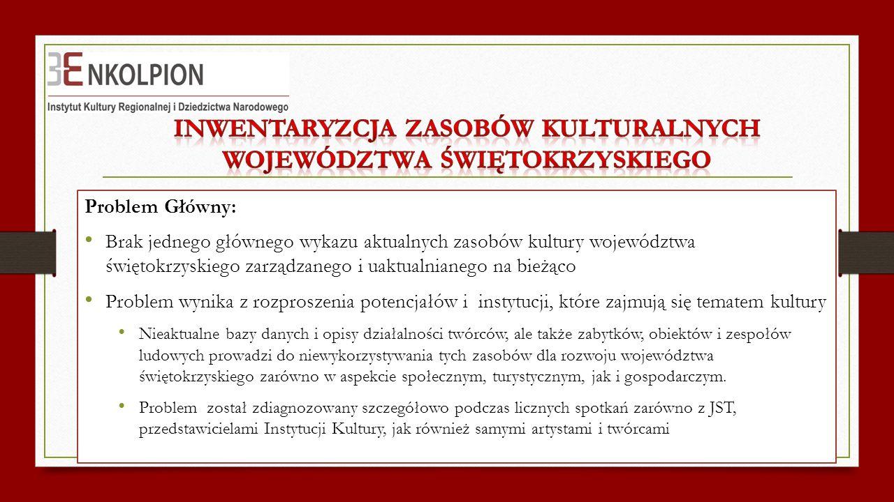 Problem Główny: Brak jednego głównego wykazu aktualnych zasobów kultury województwa świętokrzyskiego zarządzanego i uaktualnianego na bieżąco Problem