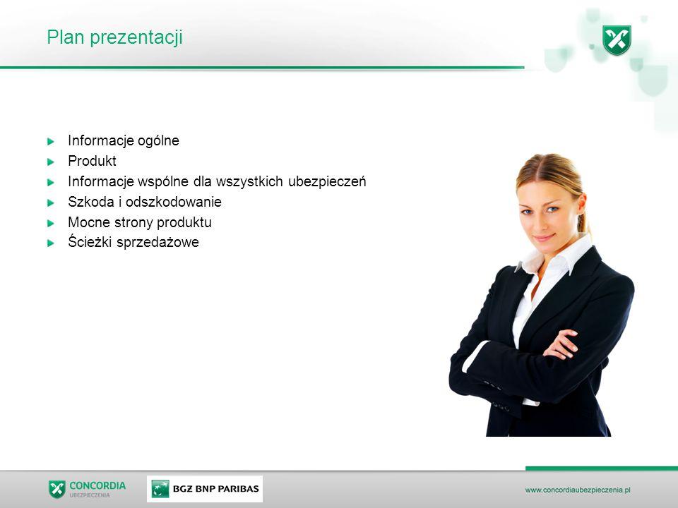 Plan prezentacji Informacje ogólne Produkt Informacje wspólne dla wszystkich ubezpieczeń Szkoda i odszkodowanie Mocne strony produktu Ścieżki sprzedażowe