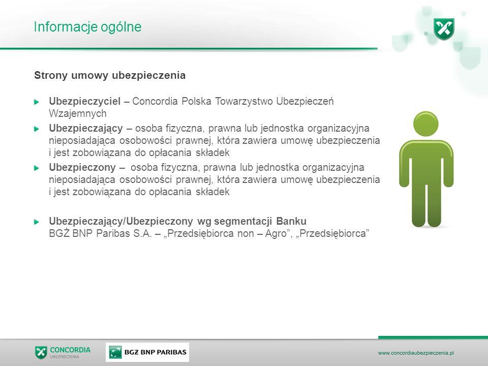 Strony umowy ubezpieczenia Ubezpieczyciel – Concordia Polska Towarzystwo Ubezpieczeń Wzajemnych Ubezpieczający – osoba fizyczna, prawna lub jednostka
