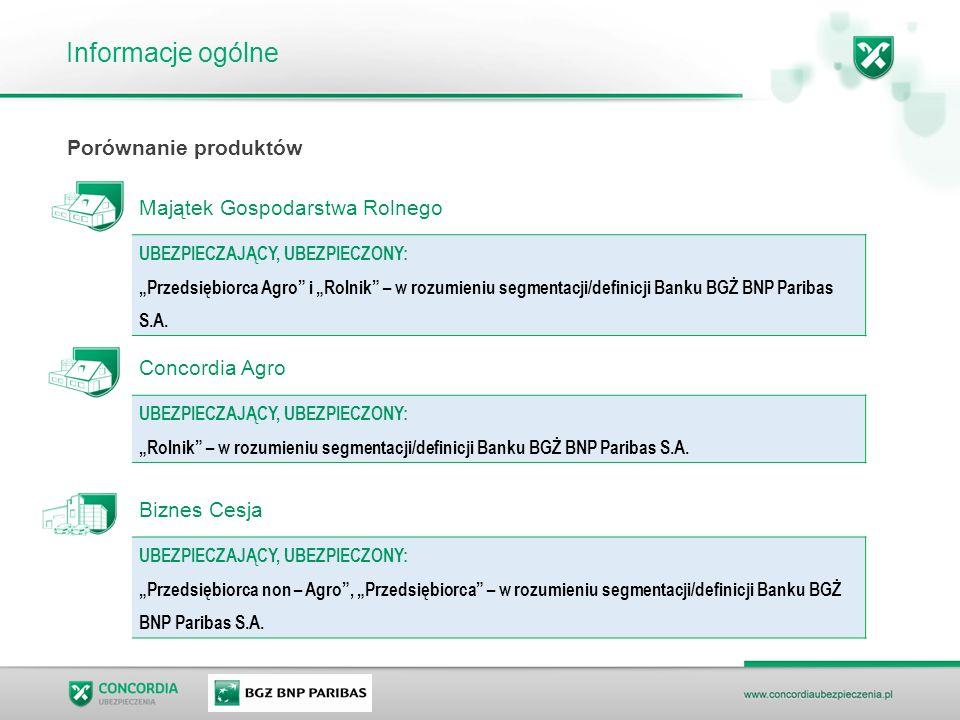 """Informacje ogólne Porównanie produktów Majątek Gospodarstwa Rolnego UBEZPIECZAJĄCY, UBEZPIECZONY: """"Przedsiębiorca Agro i """"Rolnik – w rozumieniu segmentacji/definicji Banku BGŻ BNP Paribas S.A."""
