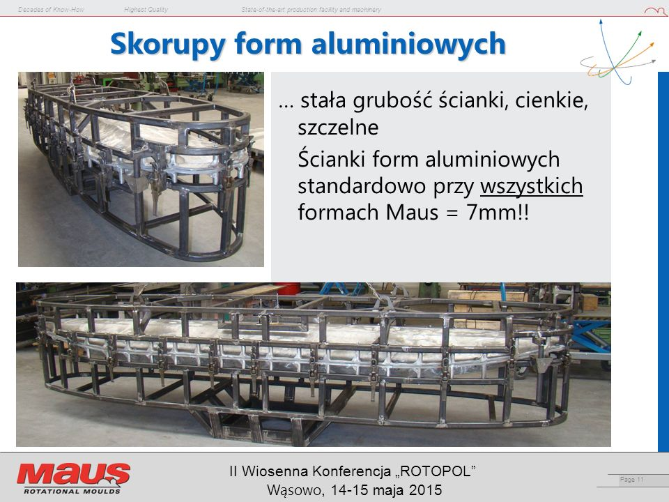 "Decades of Know-HowHighest QualityState-of-the-art production facility and machinery Page 11 II Wiosenna Konferencja ""ROTOPOL"" Wąsowo, 14-15 maja 2015"