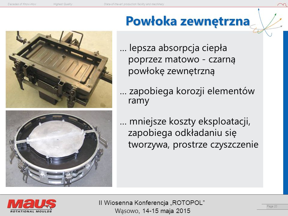 "Decades of Know-HowHighest QualityState-of-the-art production facility and machinery Page 20 II Wiosenna Konferencja ""ROTOPOL"" Wąsowo, 14-15 maja 2015"