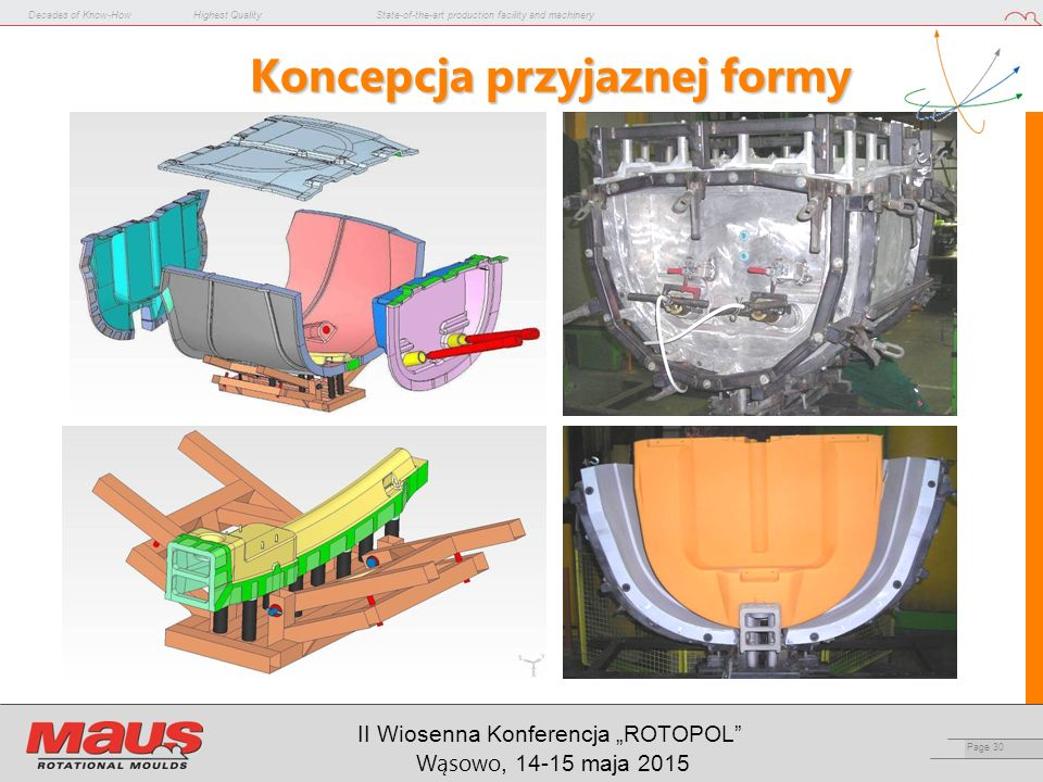 "Decades of Know-HowHighest QualityState-of-the-art production facility and machinery Page 30 II Wiosenna Konferencja ""ROTOPOL"" Wąsowo, 14-15 maja 2015"