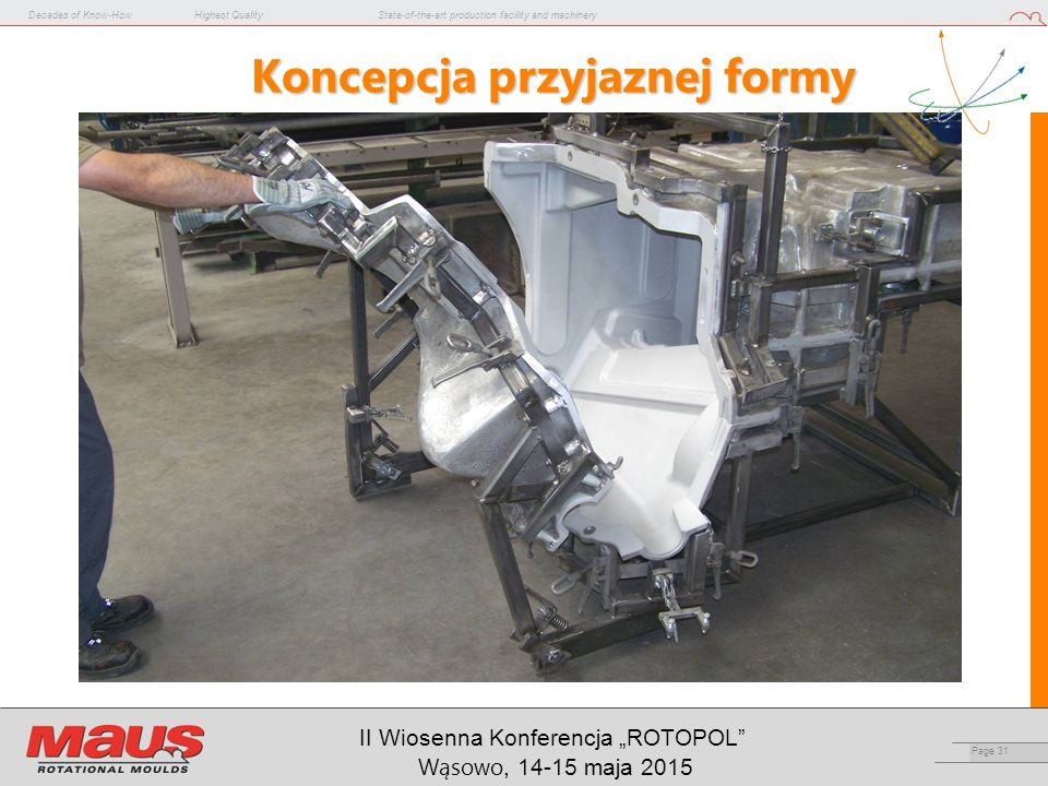 "Decades of Know-HowHighest QualityState-of-the-art production facility and machinery Page 31 II Wiosenna Konferencja ""ROTOPOL"" Wąsowo, 14-15 maja 2015"
