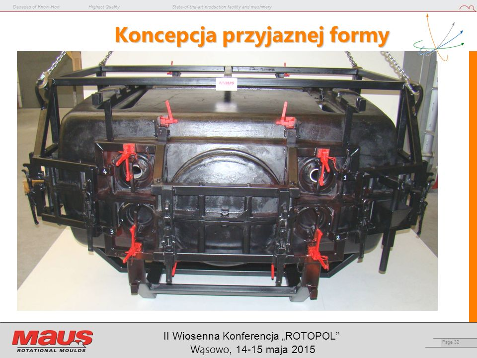 "Decades of Know-HowHighest QualityState-of-the-art production facility and machinery Page 32 II Wiosenna Konferencja ""ROTOPOL"" Wąsowo, 14-15 maja 2015"
