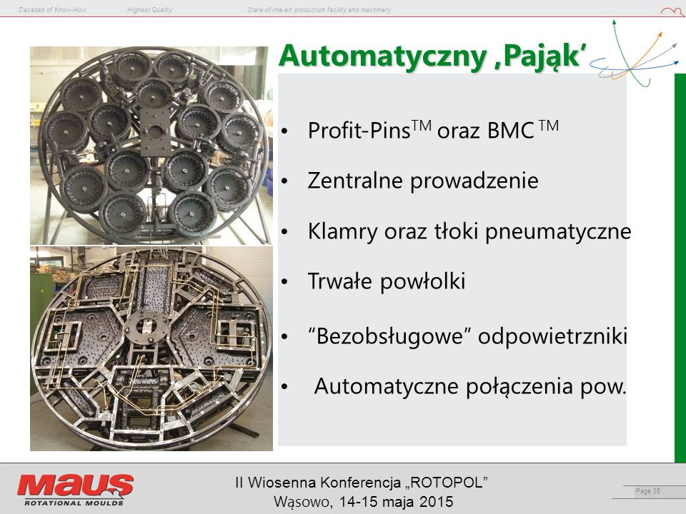 "Decades of Know-HowHighest QualityState-of-the-art production facility and machinery Page 35 II Wiosenna Konferencja ""ROTOPOL"" Wąsowo, 14-15 maja 2015"