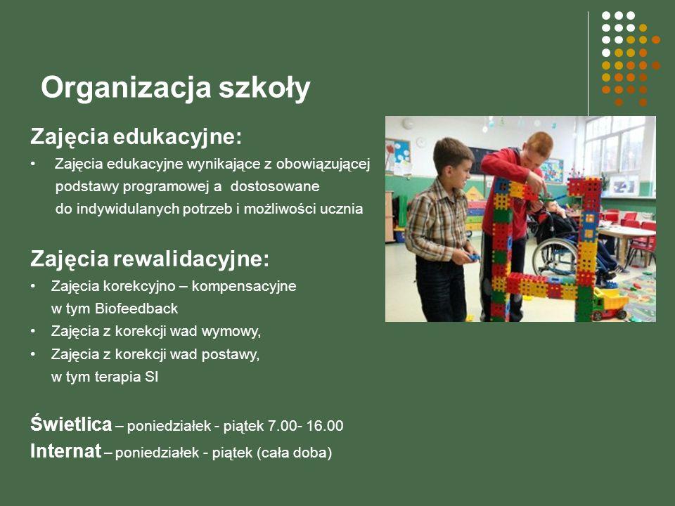 Organizacja szkoły Zajęcia edukacyjne: Zajęcia edukacyjne wynikające z obowiązującej podstawy programowej a dostosowane do indywidulanych potrzeb i możliwości ucznia Zajęcia rewalidacyjne: Zajęcia korekcyjno – kompensacyjne w tym Biofeedback Zajęcia z korekcji wad wymowy, Zajęcia z korekcji wad postawy, w tym terapia SI Świetlica – poniedziałek - piątek 7.00- 16.00 Internat – poniedziałek - piątek (cała doba)