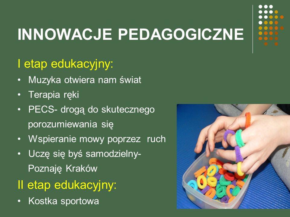 INNOWACJE PEDAGOGICZNE I etap edukacyjny: Muzyka otwiera nam świat Terapia ręki PECS- drogą do skutecznego porozumiewania się Wspieranie mowy poprzez ruch Uczę się byś samodzielny- Poznaję Kraków II etap edukacyjny: Kostka sportowa
