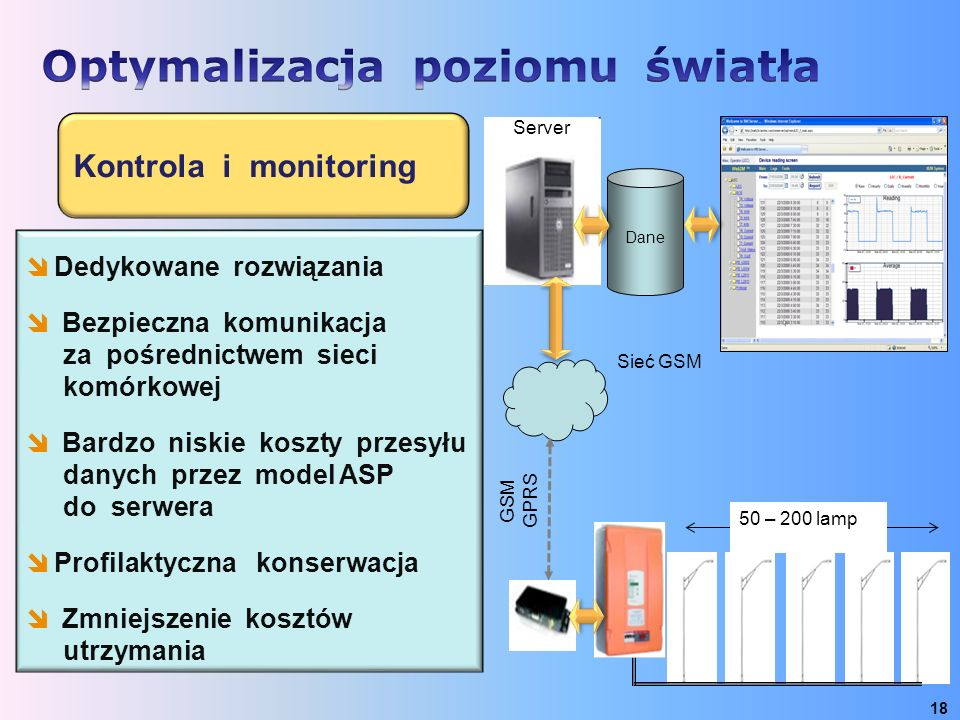 Kontrola i monitoring 18 Dane 50 – 200 lamp Sieć GSM GSM GPRS Server  Dedykowane rozwiązania  Bezpieczna komunikacja za pośrednictwem sieci komórkow