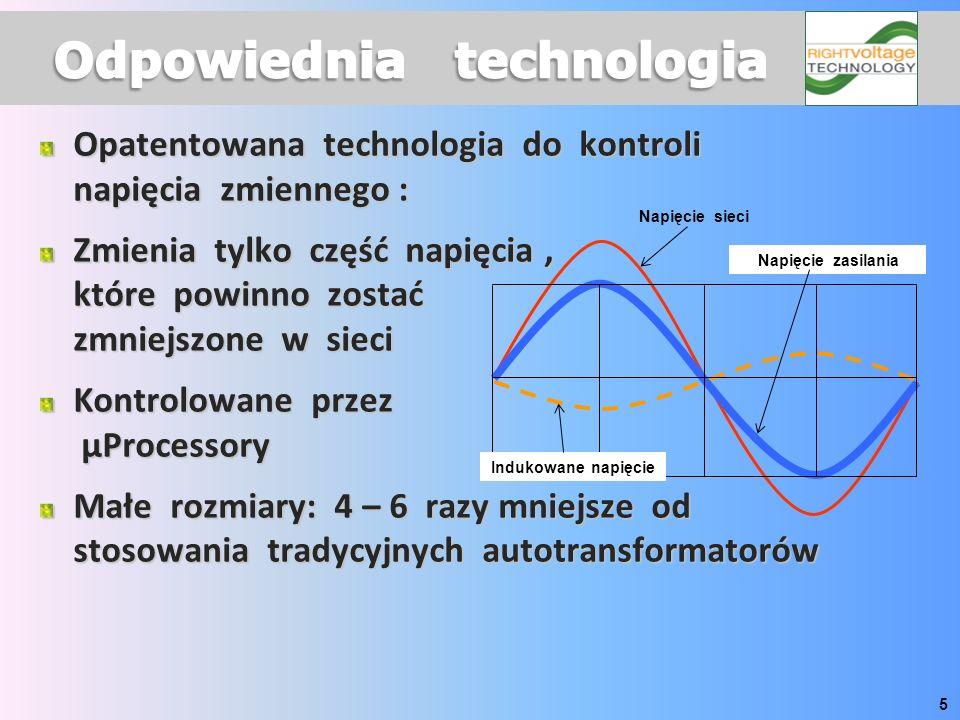 Opatentowana technologia do kontroli napięcia zmiennego : Zmienia tylko część napięcia, które powinno zostać zmniejszone w sieci Kontrolowane przez µP