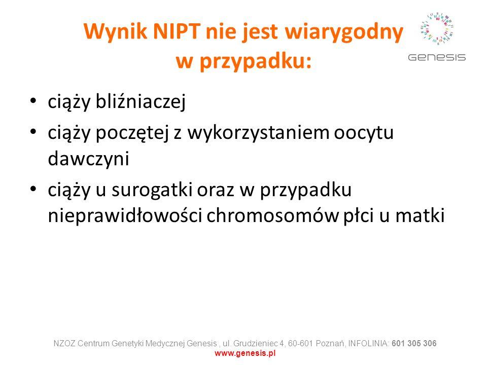 Wynik NIPT nie jest wiarygodny w przypadku: ciąży bliźniaczej ciąży poczętej z wykorzystaniem oocytu dawczyni ciąży u surogatki oraz w przypadku niepr
