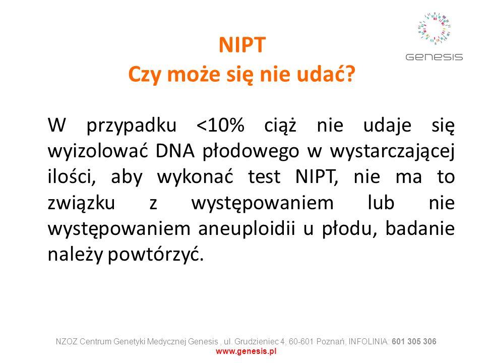 NIPT Czy może się nie udać? W przypadku <10% ciąż nie udaje się wyizolować DNA płodowego w wystarczającej ilości, aby wykonać test NIPT, nie ma to zwi