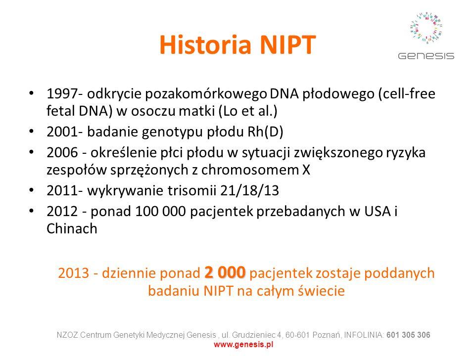 Historia NIPT 1997- odkrycie pozakomórkowego DNA płodowego (cell-free fetal DNA) w osoczu matki (Lo et al.) 2001- badanie genotypu płodu Rh(D) 2006 -