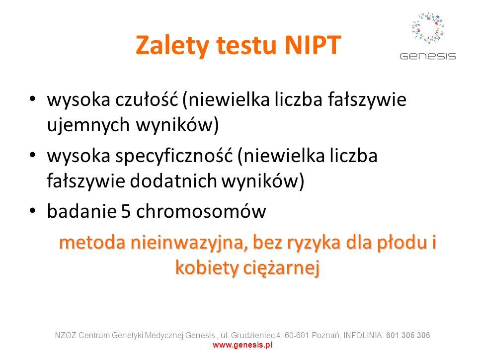 Zalety testu NIPT wysoka czułość (niewielka liczba fałszywie ujemnych wyników) wysoka specyficzność (niewielka liczba fałszywie dodatnich wyników) bad