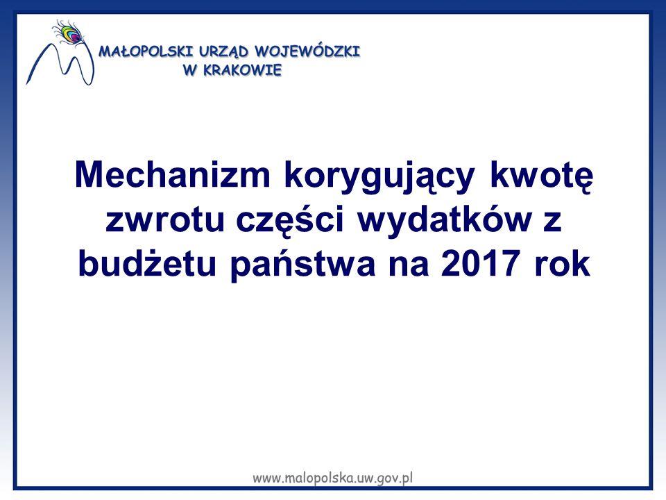 Maksymalny limit wydatków z budżetu państwa 2014 rok – 68.000 tys.