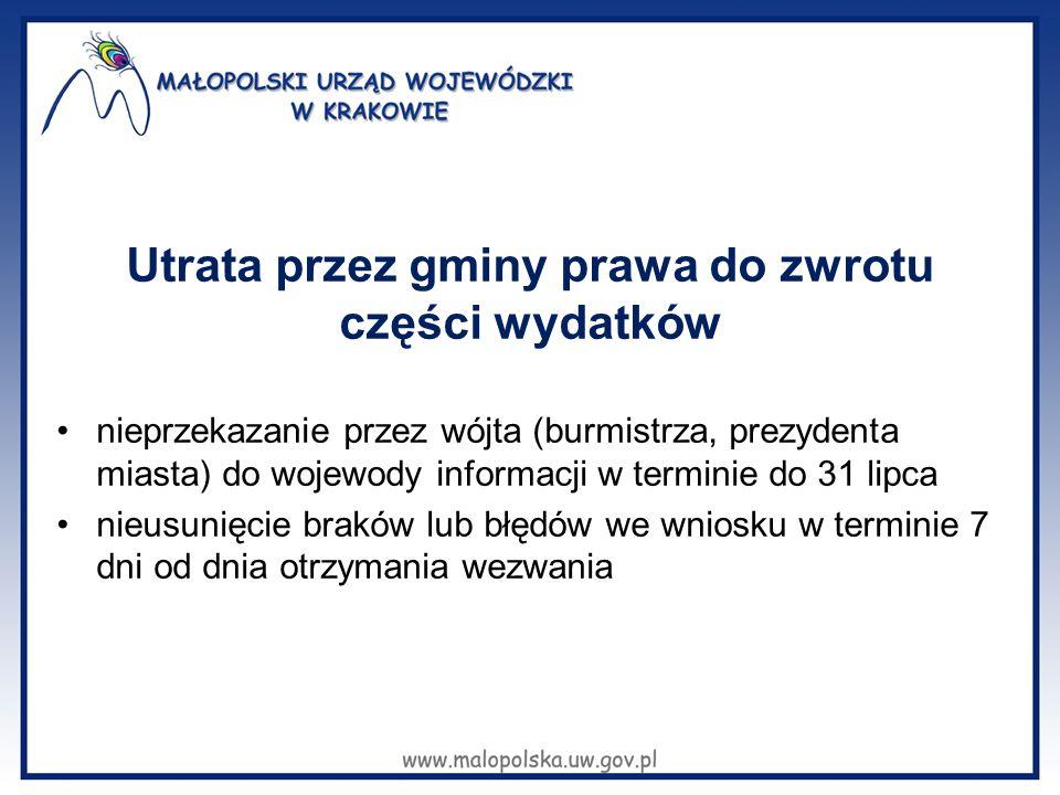 Utrata przez gminy prawa do zwrotu części wydatków nieprzekazanie przez wójta (burmistrza, prezydenta miasta) do wojewody informacji w terminie do 31