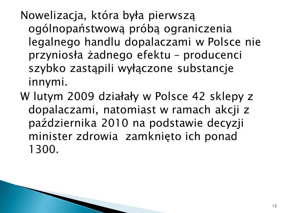 Nowelizacja, która była pierwszą ogólnopaństwową próbą ograniczenia legalnego handlu dopalaczami w Polsce nie przyniosła żadnego efektu – producenci szybko zastąpili wyłączone substancje innymi.