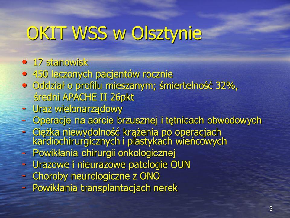3 OKIT WSS w Olsztynie 17 stanowisk 17 stanowisk 450 leczonych pacjentów rocznie 450 leczonych pacjentów rocznie Oddział o profilu mieszanym; śmiertel