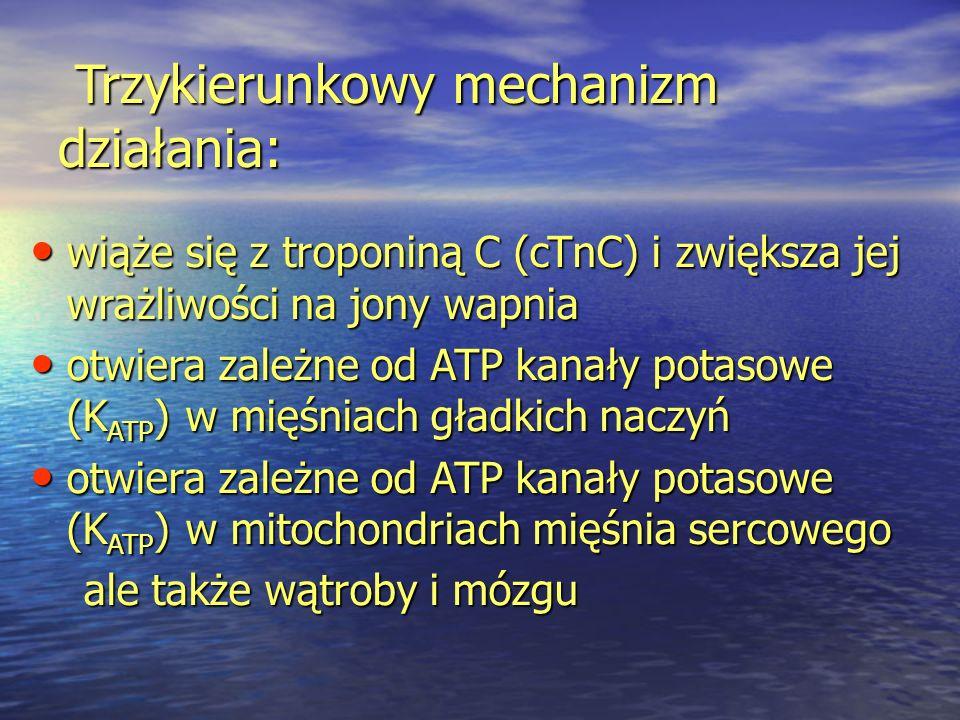 Trzykierunkowy mechanizm działania: Trzykierunkowy mechanizm działania: wiąże się z troponiną C (cTnC) i zwiększa jej wrażliwości na jony wapnia wiąże