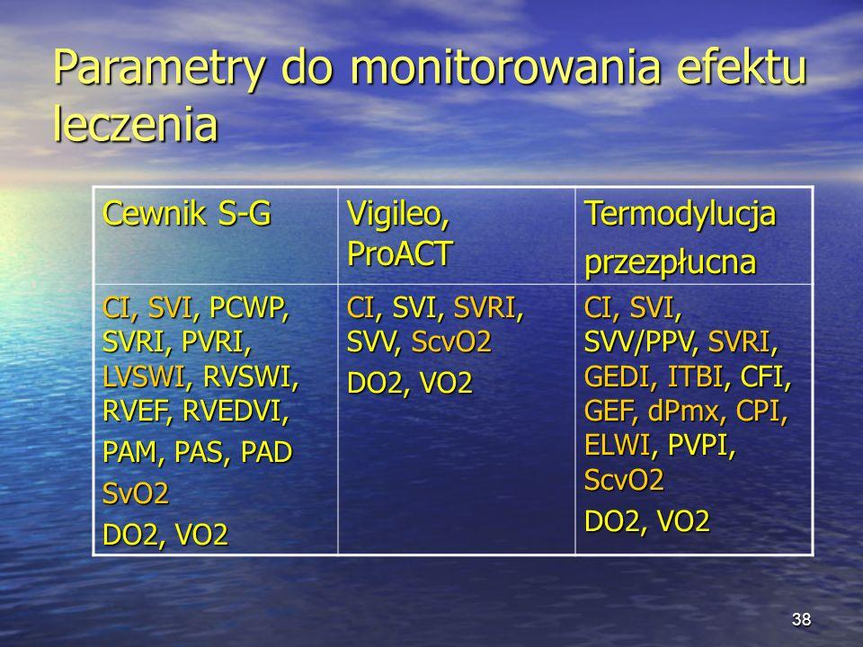 Parametry do monitorowania efektu leczenia 38 Cewnik S-G Vigileo, ProACT Termodylucjaprzezpłucna CI, SVI, PCWP, SVRI, PVRI, LVSWI, RVSWI, RVEF, RVEDVI