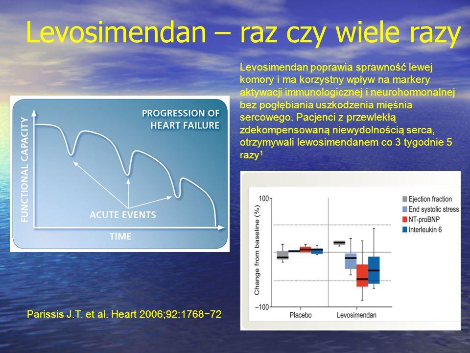 Levosimendan – raz czy wiele razy Parissis J.T. et al. Heart 2006;92:1768−72 Levosimendan poprawia sprawność lewej komory i ma korzystny wpływ na mark