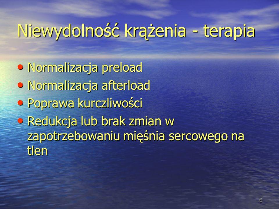 Levosimendan Levosimendan jest dobrze tolerowany.