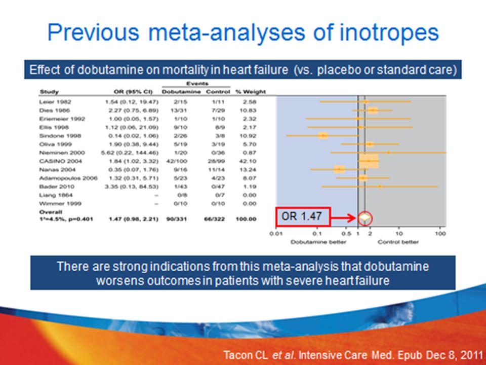Levosimendan należy do grupy leków działających inotropowo dodatnio (ATC C01CX08) należy do grupy leków działających inotropowo dodatnio (ATC C01CX08) posiada unikalny mechanizm działania – zwiększa kurczliwość mięśnia sercowego poprzez zwiększenie wrażliwości komórek mięśnia sercowego na wapń posiada unikalny mechanizm działania – zwiększa kurczliwość mięśnia sercowego poprzez zwiększenie wrażliwości komórek mięśnia sercowego na wapń