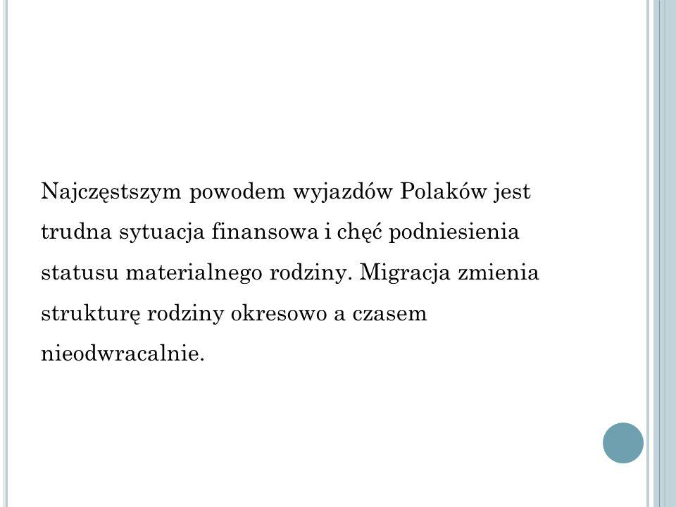 Najczęstszym powodem wyjazdów Polaków jest trudna sytuacja finansowa i chęć podniesienia statusu materialnego rodziny. Migracja zmienia strukturę rodz